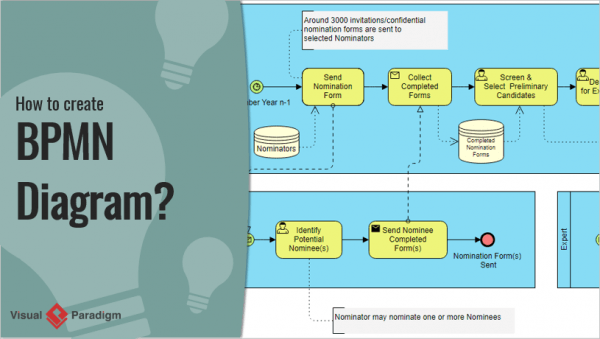 how to create bpmn diagram 600x339 - BPMN به زبان ساده